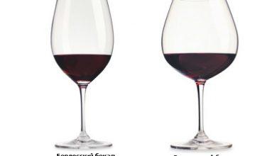 Photo of Винный этикет: разбираемся в бокалах для вина
