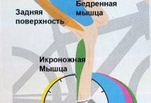Photo of Какие мышцы работают  во время поездок  на велосипеде?
